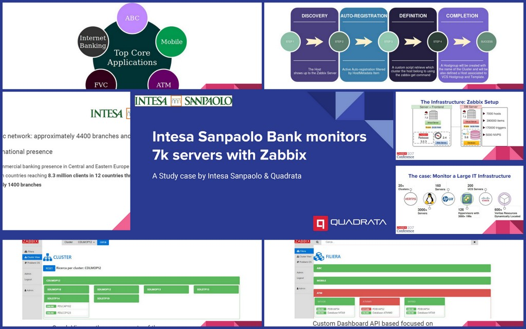 CASE STUDY: Intesa Sanpaolo Bank monitors 7k servers with Zabbix