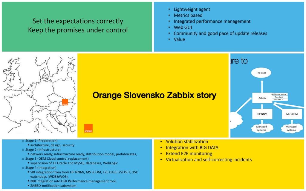 Orange Slovensko and the story of Zabbix implementation